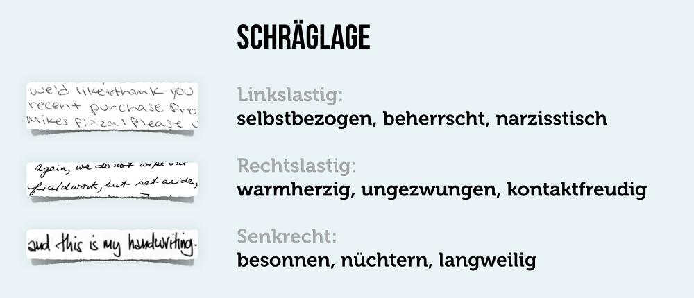 handschrift-graphologie-schraeglage