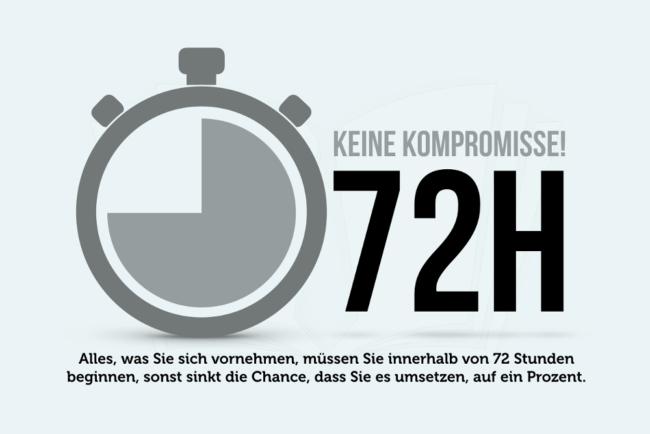 72-Stunden-Regel: Jetzt oder nie!
