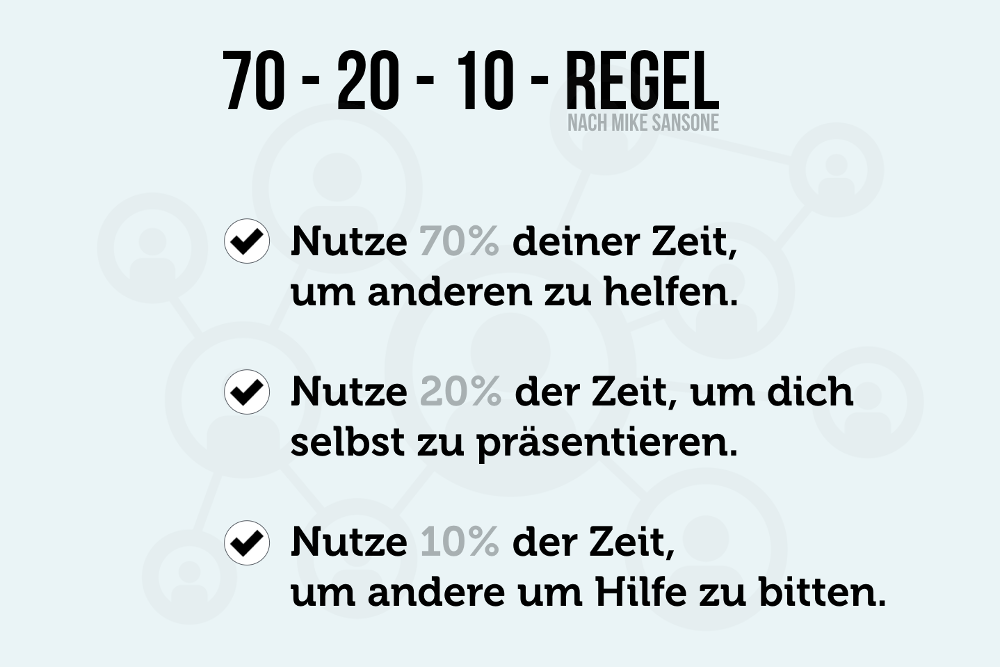 70-20-10-Formel Networking-Regel