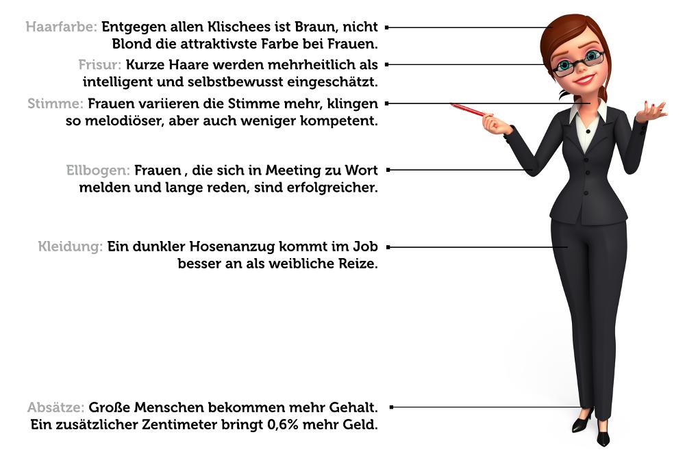 Frauen: Die perfekte Karrierefrau