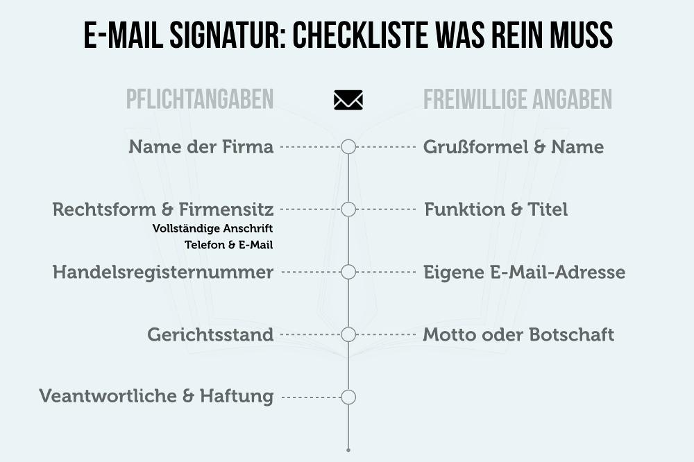 E Mail Signatur Regeln Für Die Schlussbemerkung Karrierebibelde