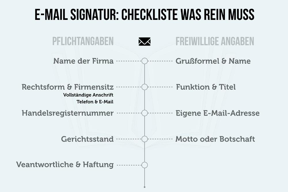 E-Mail Signatur Checkliste