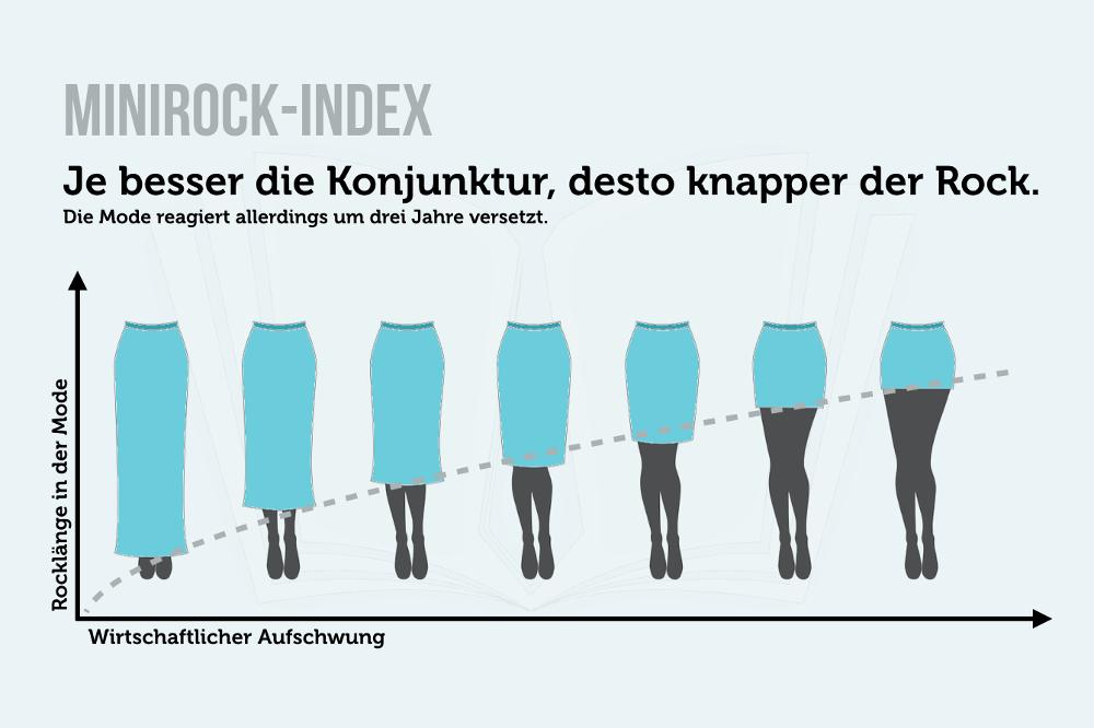 Lippenstift Effekt Minirock Index