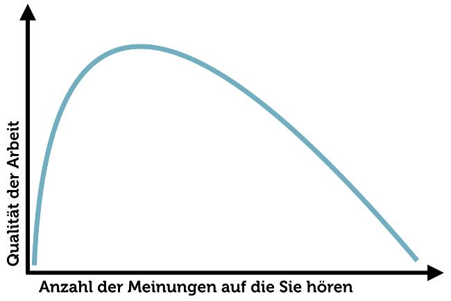 Arbeitsqualitaet Meinungen Info Grafik