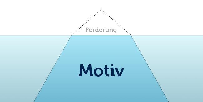 Harvard Methode Forderung Motiv Eisberg