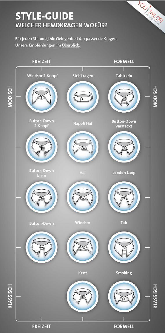 Hemdkragen-Guide