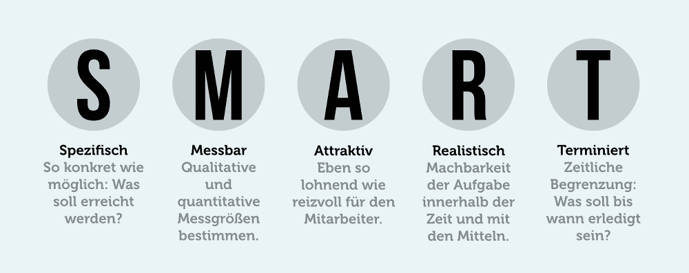Smart Methode Pygmalion Effekt Arbeitswelt Grafik
