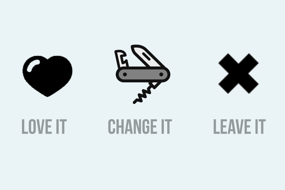 Flussdiagramm: Love it, leave it or change it
