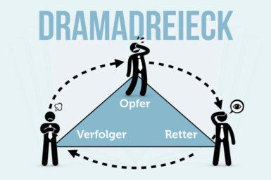 Dramadreieck: Verfolger, Opfer oder Retter?