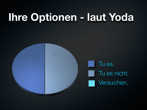 Yoda Star Wars Day