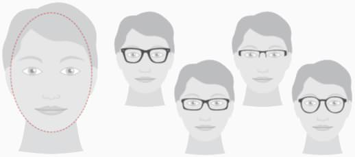 Sonnenbrillen für ovale Gesichter