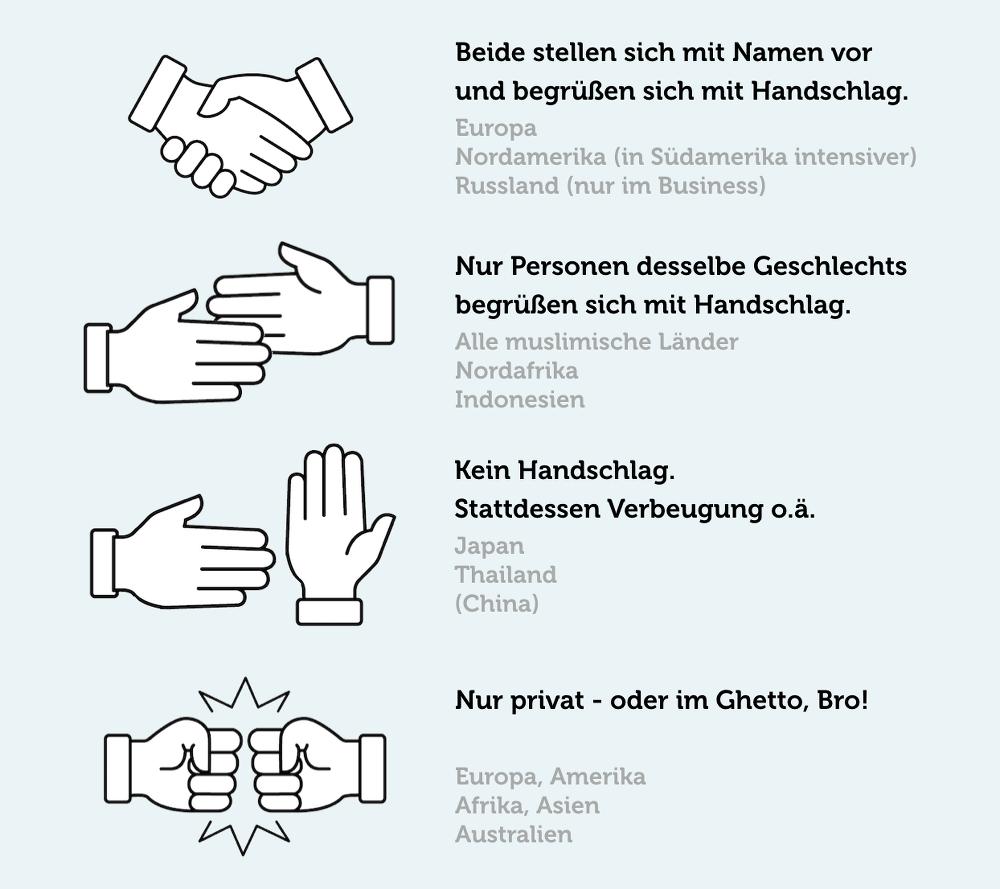 Handschlag-Haendeshuetteln-Knigge-Regeln-international-Grafik