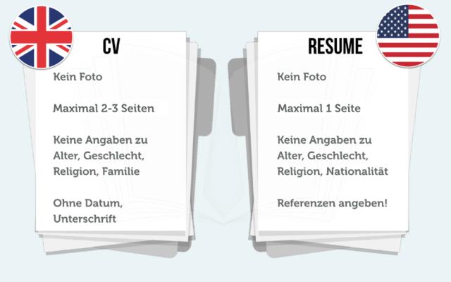 Lebenslauf auf Englisch Resume CV Tipps Grafik