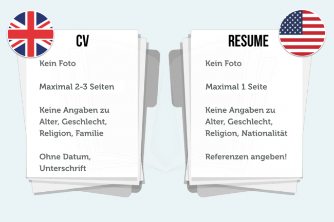 curriculum vitae resume definition