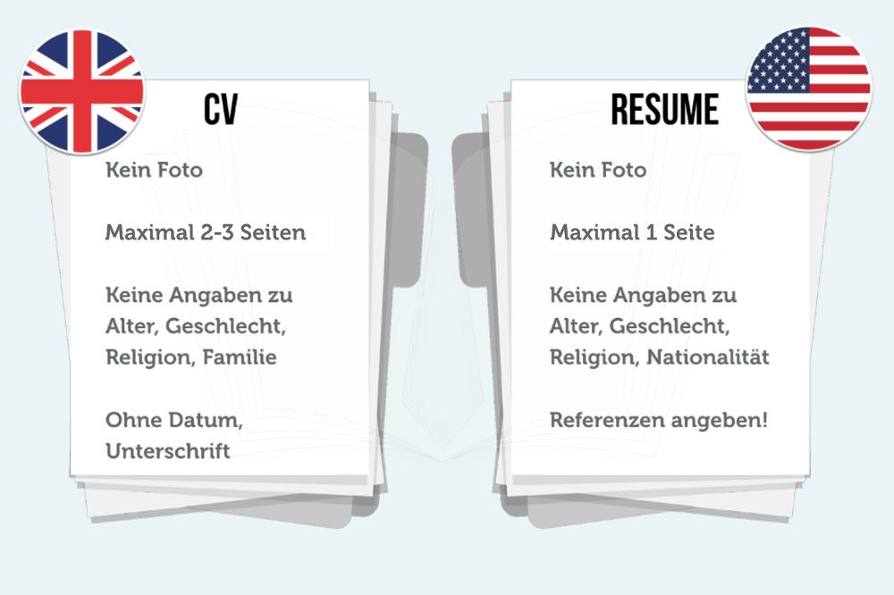 Lebenslauf Auf Englisch Tipps Für Resume Und Cv Karrierebibelde