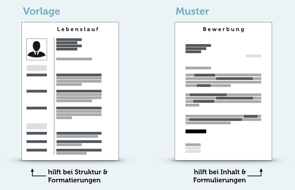 Unterschied Bewrungsvorlage Bewerbungsmuster Kasten Grafik