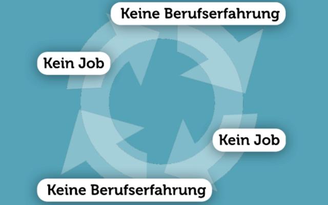Lebenslauf ohne Berufserfahrung Spirale Kreislauf