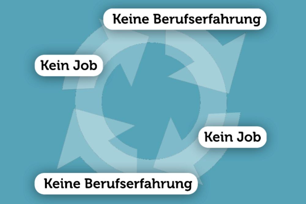 Bewerbung ohne Berufserfahrung: So geht\'s | karrierebibel.de