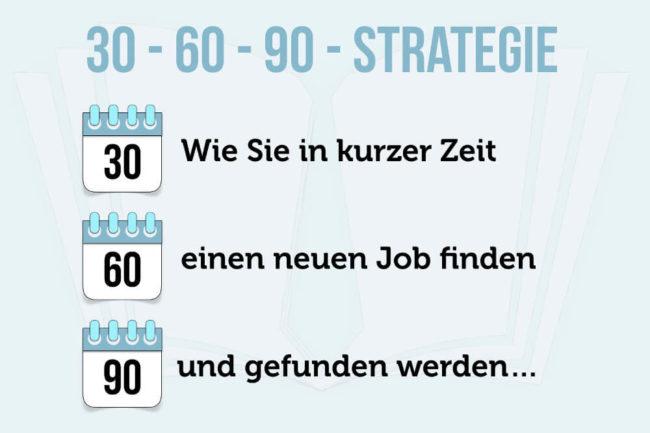 30-60-90-Strategie: In 90 Tagen zum Job