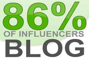 Influencer-Blog