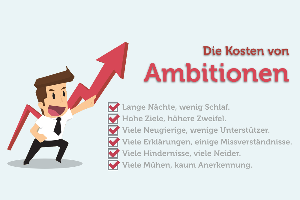 Ambitionen-Ehrgeiz-Kosten-Grafik