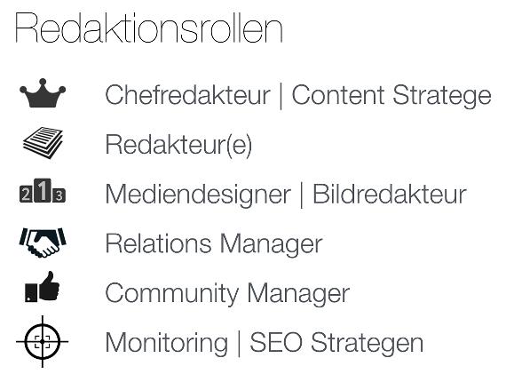 Contentstrategie-Redaktionsrollen