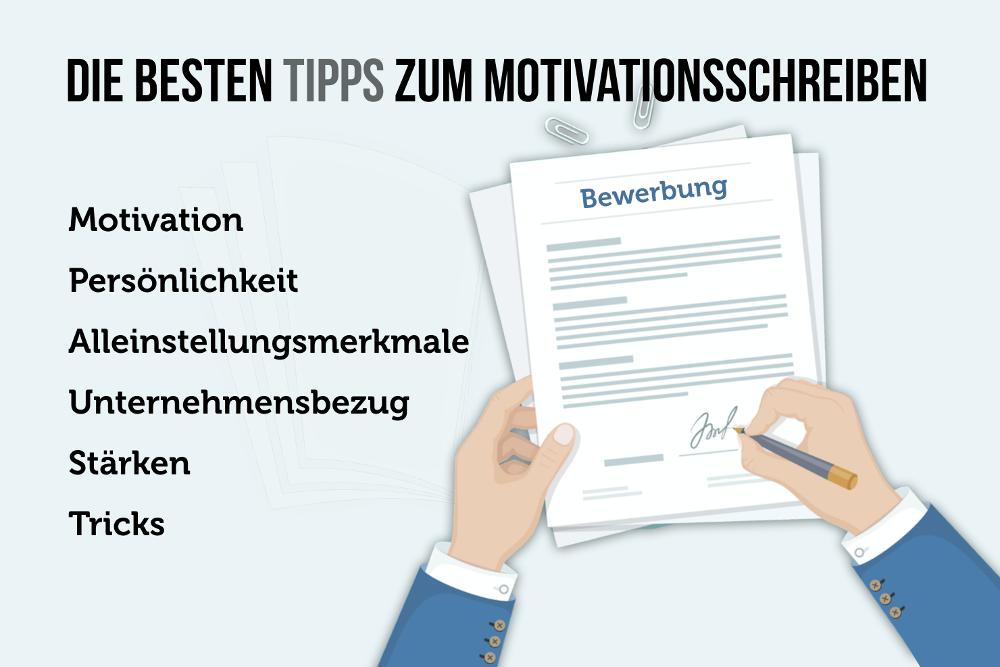 Motivationsschreiben Muster Job Beispiele Aufbau Bewerbung