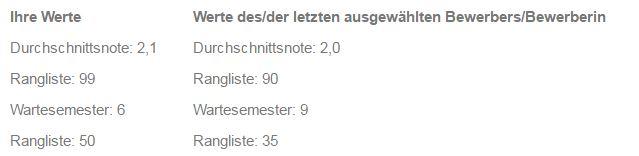 Studienplatzabsage_Beispiel_Ablehnungsbescheid