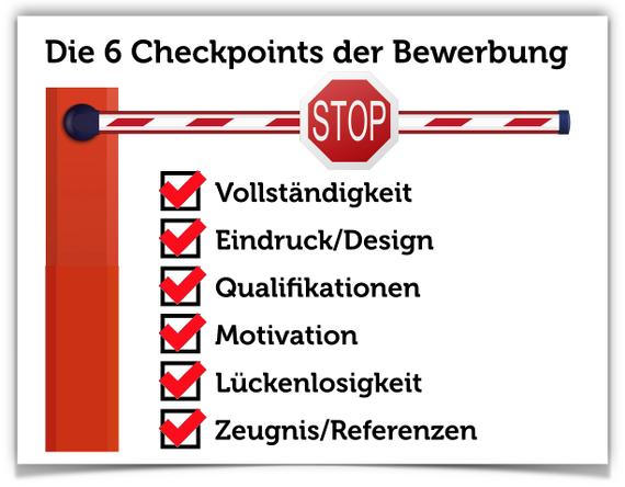 Bewerbung-Checkpoints-Infografik