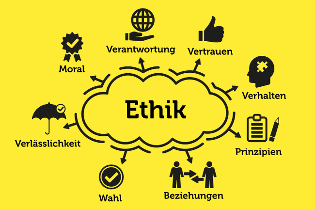 Ethik-Definition-Moral