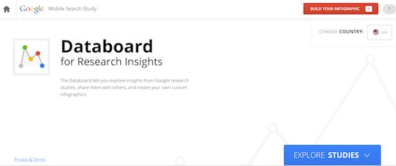 Google_Databoard