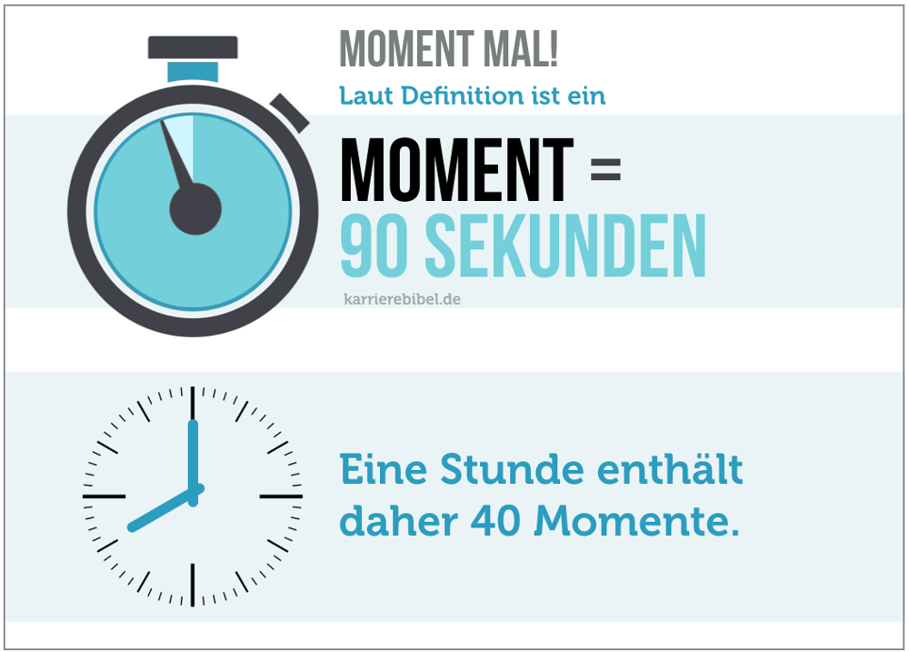 Moment Definition 90 Sekunden Grafik