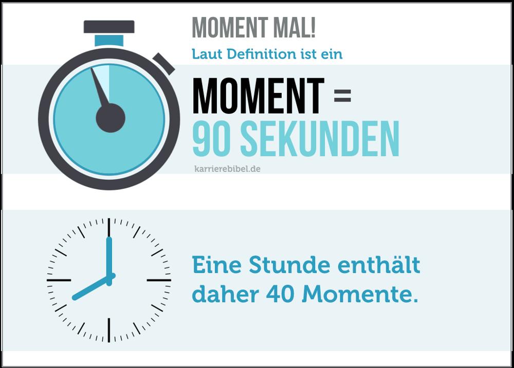 Elevator Pitch Anleitung: Moment Definition 90 Sekunden Grafik