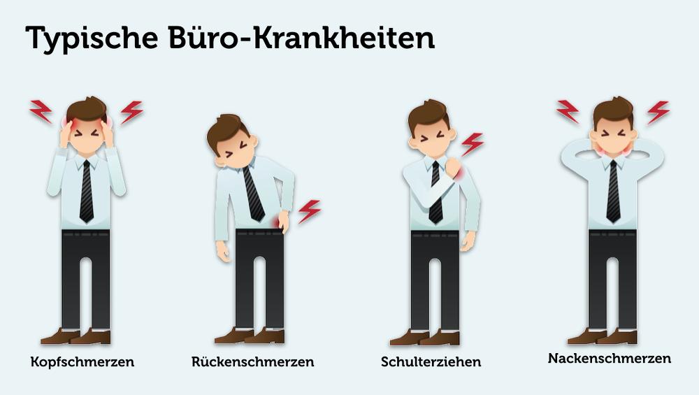 Arbeitsplatz zeichnung  Ergonomie am Arbeitsplatz: Tipps fürs Büro | karrierebibel.de