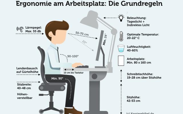 Ergonomie-Arbeitsplatz-Buerostuhl-Infografik