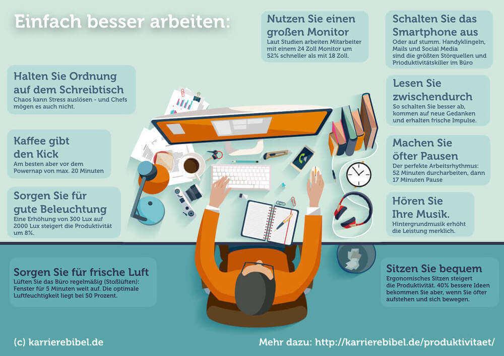 Ergonomie Am Arbeitsplatz Schreibtisch Produktivitaet Informationen Licht Bildschirm