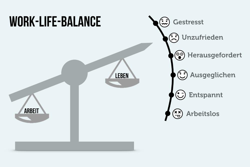 Work-Life-Balance: 5 Antithesen