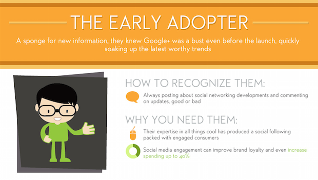 Early_Adopter