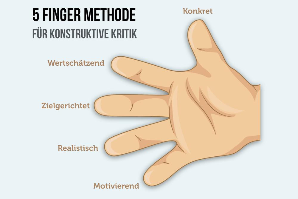 5-Finger-Methode-Selbstkritik-konstruktiv