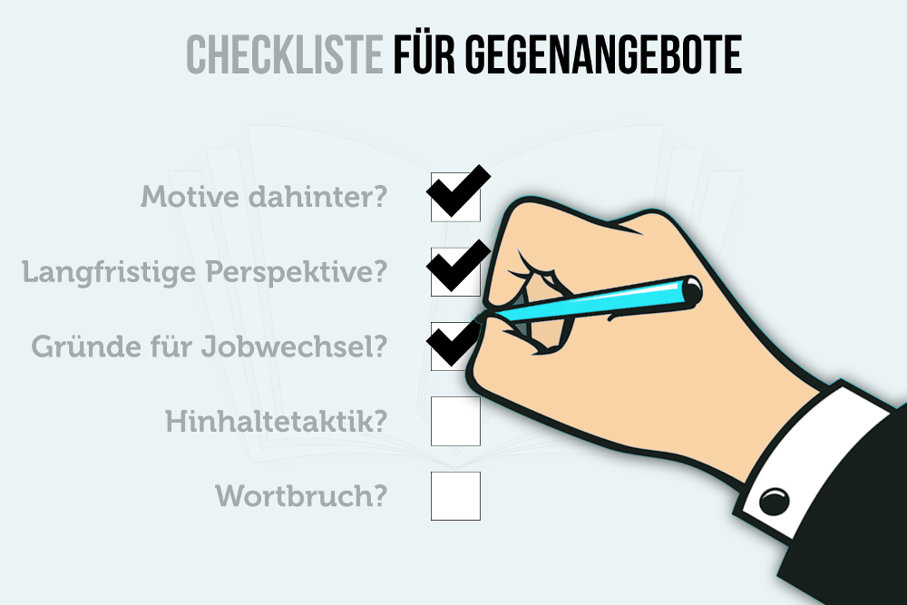 Gegenangebot Checkliste