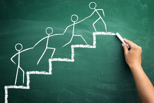Soziale-Kompetenz-Karrierefaktir