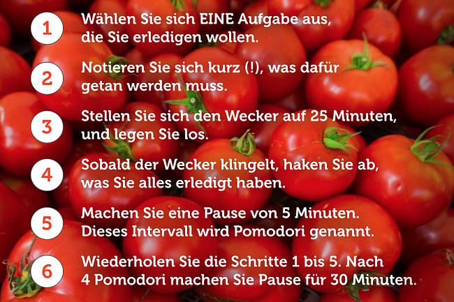 Pomodoro-Methode-Pomodori