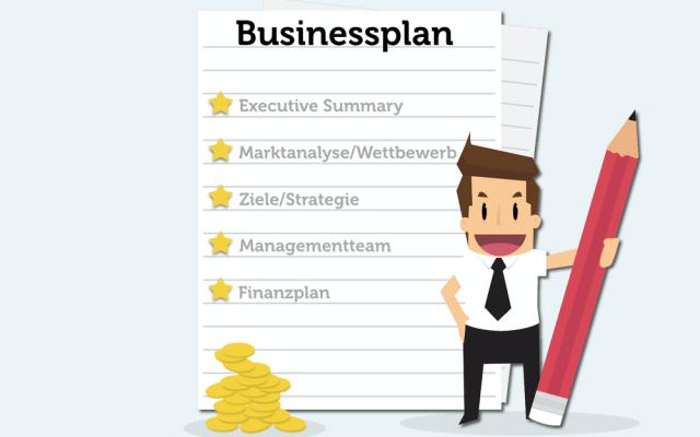 Businessplan-schreiben-Tipps-Aufbau-Grafik