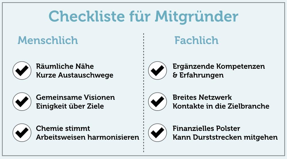 Checkliste-Mitgruender-finden