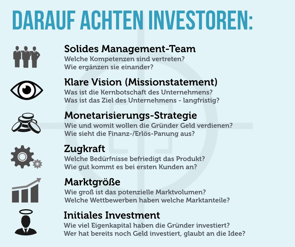 Darauf-achten-Investoren-Grafik