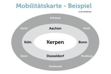 Mobilitätskarten-Trick: Radius für Jobsuche