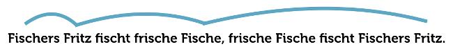 Schnelllesen-Tipps-Grafik2