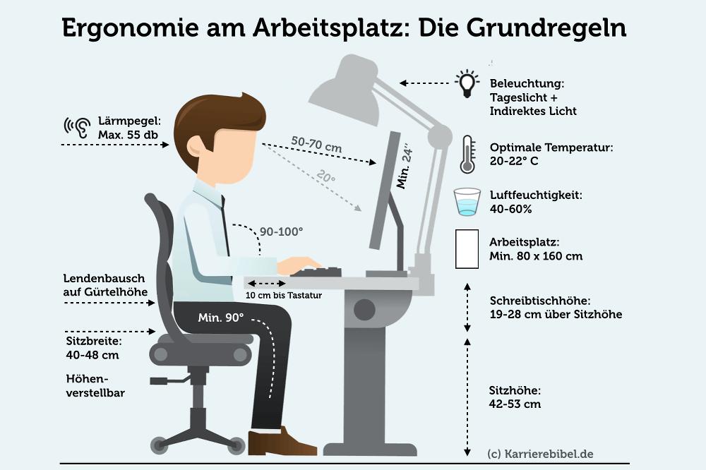 Ergonomie Arbeitsplatz Buerostuhl Sitzen Infografik