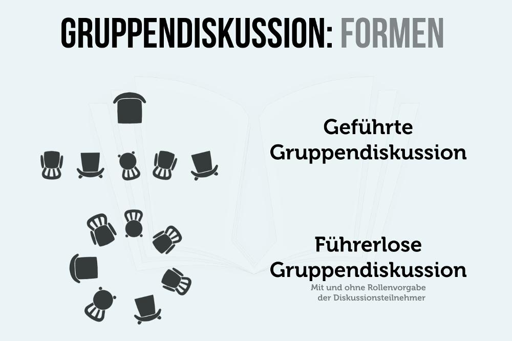 Gruppendiskussion Formen Grafik