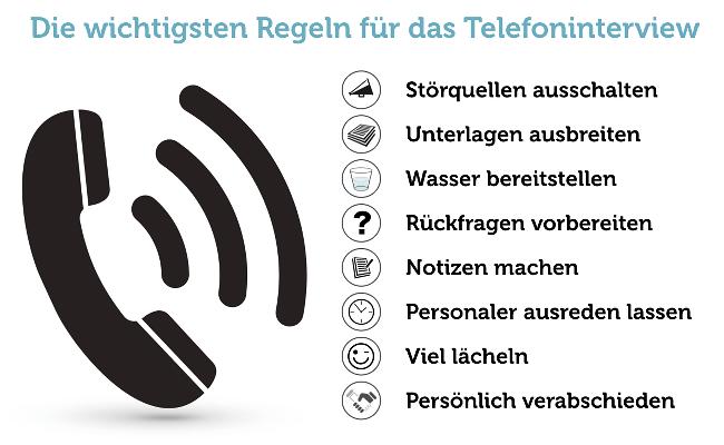 Telefoninterview Tipps Regeln Leitfaden Grafik